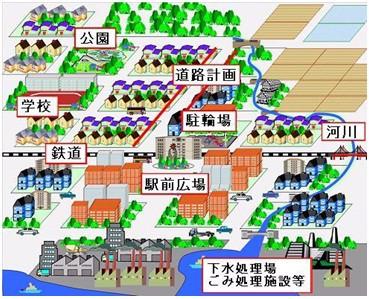 都市施設 | 佐賀市公式ホームページ
