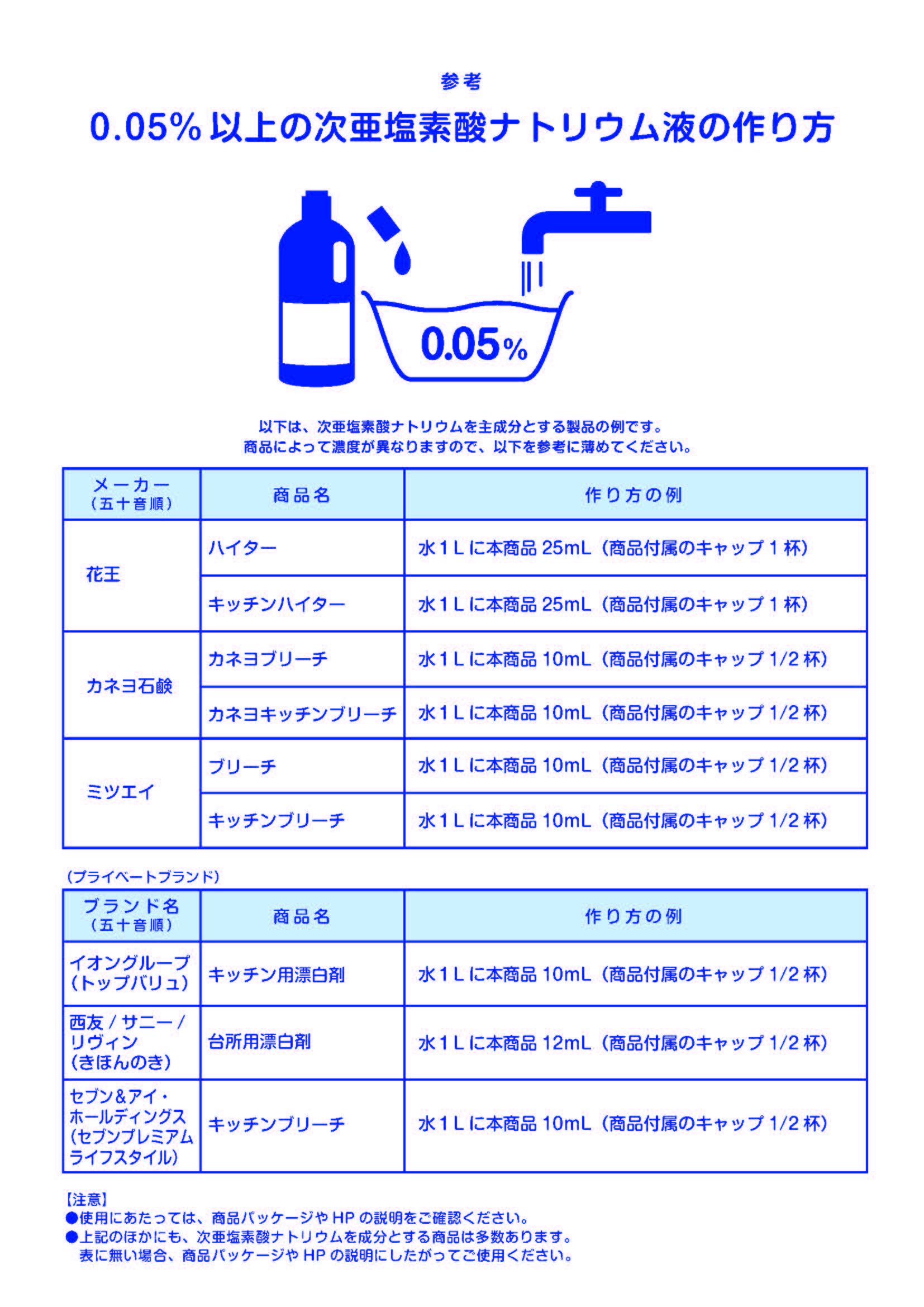 消毒 液 の 作り方 ハイター